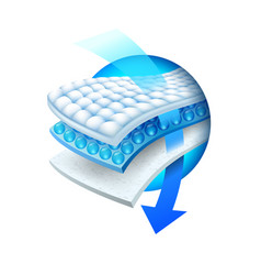 efficiency absorbent three-layer sheet vector image