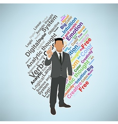 Businessman Holds two fingers Left and Right brain vector
