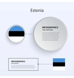 Estonia Country Set of Banners vector