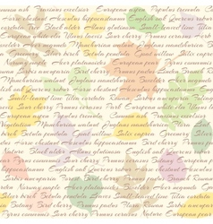 Seamless pattern with leaves and text vector