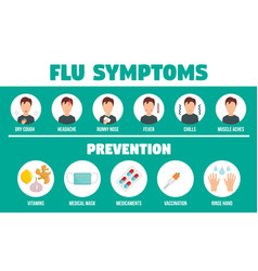 Viral flu infographic flat style vector