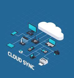 cloud computing isometric concept vector image