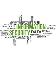 word cloud information security vector image