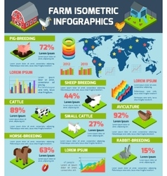 Domestic cattle breeding farm infographic poster vector
