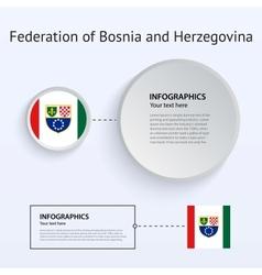 Federation of Bosnia and Herzegovina Country Set vector image