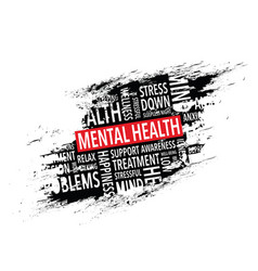 Mental health words background vector