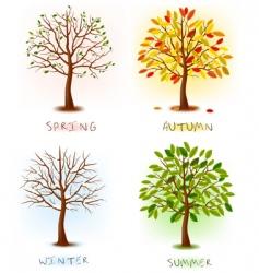 set trees vector image