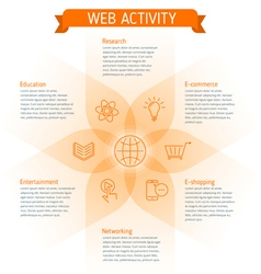 web activity vector image vector image