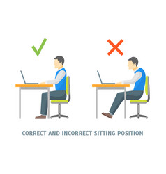 Incorrect and correct sitting position card vector