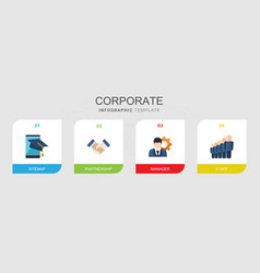 4 corporate flat icons set isolated on infographic vector