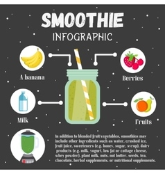 Smoothie recipe with ingredients Drink concept vector image