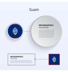 Guam Country Set of Banners vector