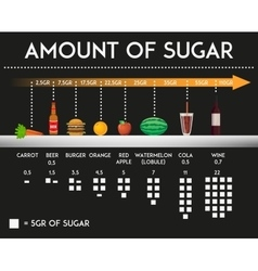 Amount sugar in different food and products vector