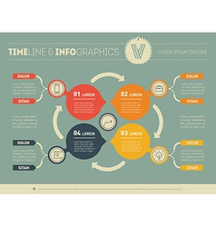 Infographic of technology process Web Template for vector