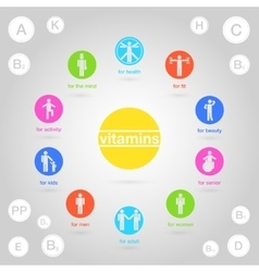 Poster of the vitamins on light background vector image