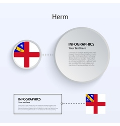 Herm Country Set of Banners vector