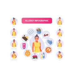 Allergy woman vector