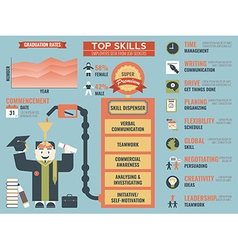 Top skills that employers seek from job- seekers vector image