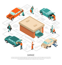Garage isometric composition vector