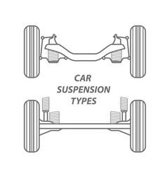 Car rear wheel suspension - solid axle beam vector