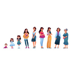 Human age woman growing up stages life circle vector