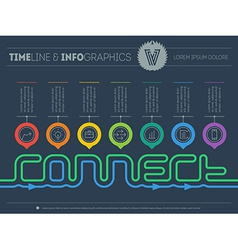 Infographic timeline about communications with vector