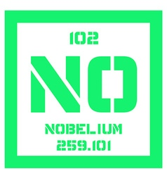 Nobelium chemical element vector