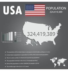 USA population infographics vector image