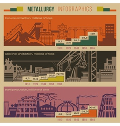 Metallurgy infographic vector