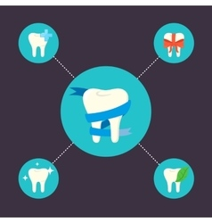 Oral health care and dental hygiene icons vector
