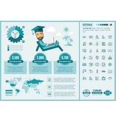 Education flat design Infographic Template vector