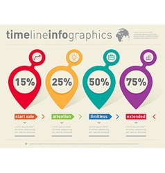 Infographic timeline of process technology Diagram vector image