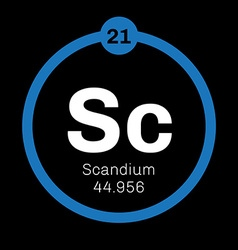 Scandium chemical element vector image