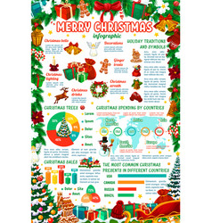 christmas and new year holiday infographics vector image