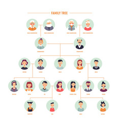 Family tree genealogy branches template vector