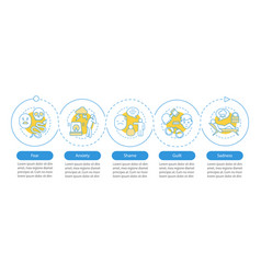 human feelings infographic template vector image