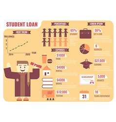 Student Loan vector
