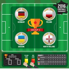 European Soccer Cup - Group C vector image vector image