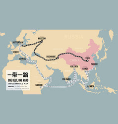 One belt one road new chinese trade silk road vector