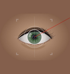 Vision correction by a laser beam vector