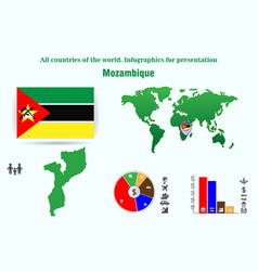mozambique all countries of the world vector image