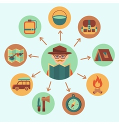 Camping icons set vector image vector image