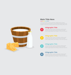 milk cheese infographics with some point title vector image