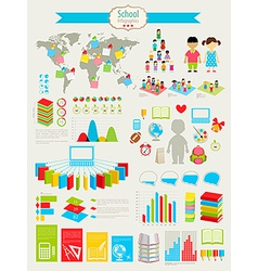 infoschool vector image vector image