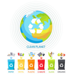 Clean planet and waste recycling colorful banner vector