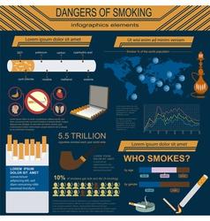 Dangers of smoking infographics elements vector