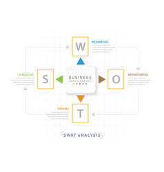 swot diagram modern infographic for business vector image