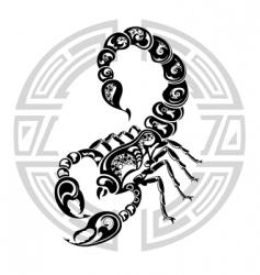 zodiac wheel with sign Scorpio vector image vector image