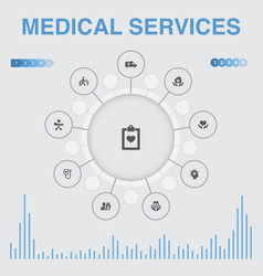 medical services infographic with icons contains vector image