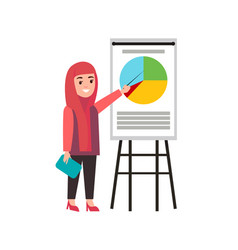 muslim woman and whiteboard vector image